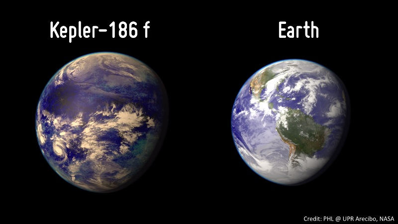 planet found similar to earth - photo #7